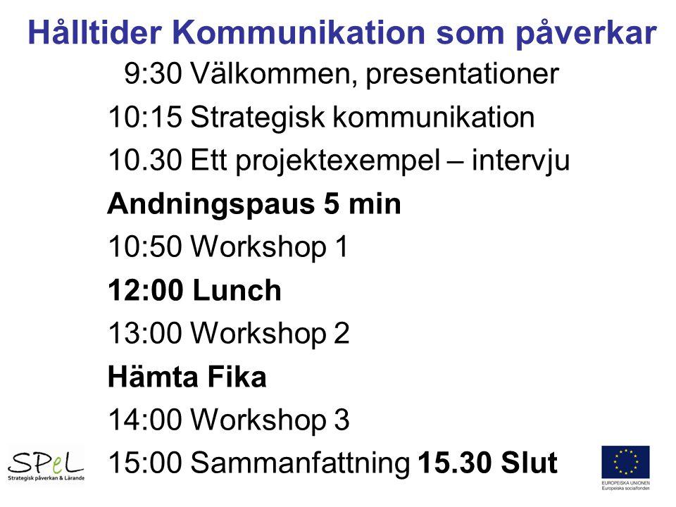 Hålltider Kommunikation som påverkar 9:30 Välkommen, presentationer 10:15 Strategisk kommunikation 10.30 Ett projektexempel – intervju Andningspaus 5