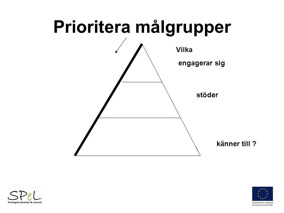 Prioritera målgrupper engagerar sig stöder känner till ? Vilka
