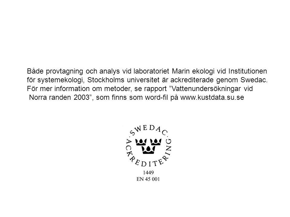 Både provtagning och analys vid laboratoriet Marin ekologi vid Institutionen för systemekologi, Stockholms universitet är ackrediterade genom Swedac.
