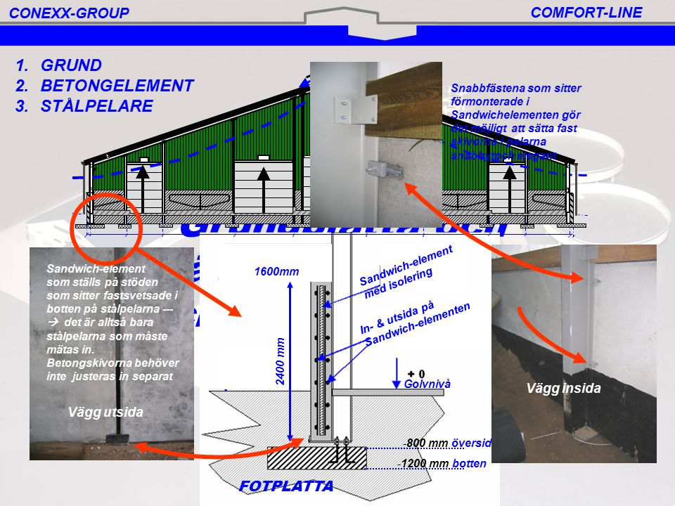 Stålstomme c/c 4800 mm CONEXX-GROUP COMFORT-LINE 3.STÅLSTOMME Max c/c50000 mm
