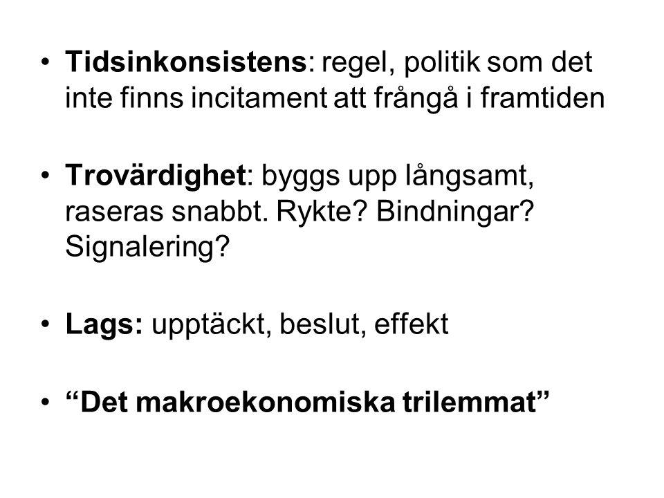 Aspekter på stabiliseringspolitik Genomslagskraft: valutaregim och kapitalrörlighet Budgetunderskott/statsskuld: reell och institutionell begränsning för fin pol.