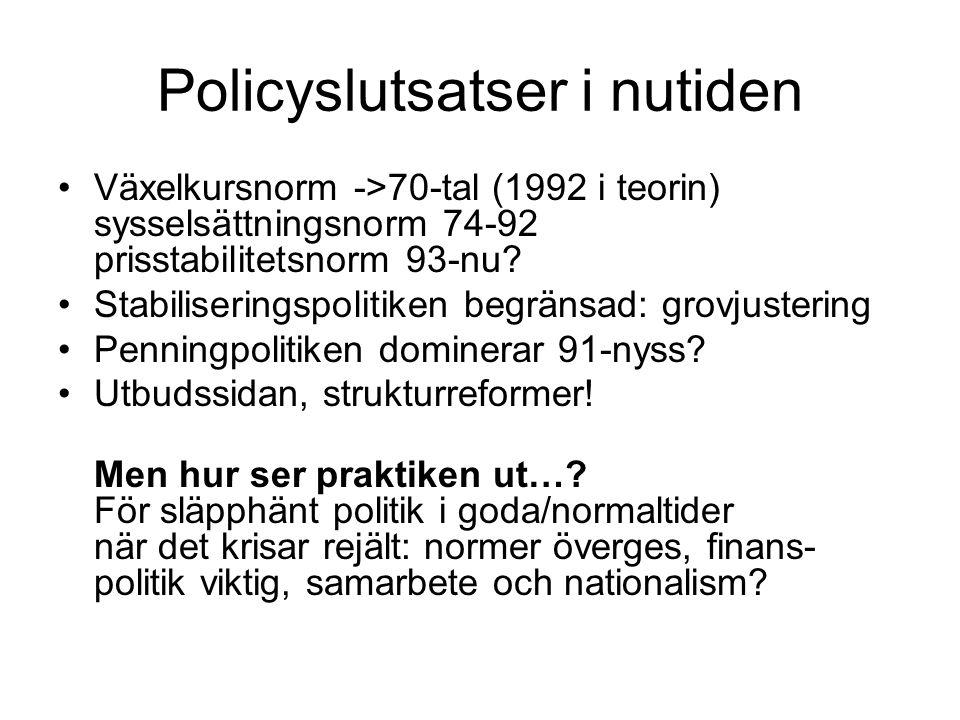 Policyslutsatser i nutiden Växelkursnorm ->70-tal (1992 i teorin) sysselsättningsnorm 74-92 prisstabilitetsnorm 93-nu? Stabiliseringspolitiken begräns