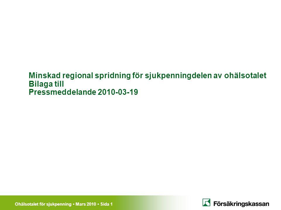 Ohälsotalet för sjukpenning Mars 2010 Sida 1 Minskad regional spridning för sjukpenningdelen av ohälsotalet Bilaga till Pressmeddelande 2010-03-19