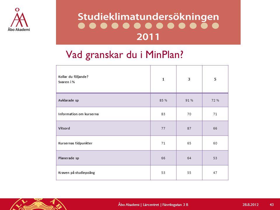 Vad granskar du i MinPlan? Kollar du följande? Svaren i % 135 Avklarade sp85 %91 %72 % Information om kurserna837071 Vitsord778766 Kursernas tidpunkte
