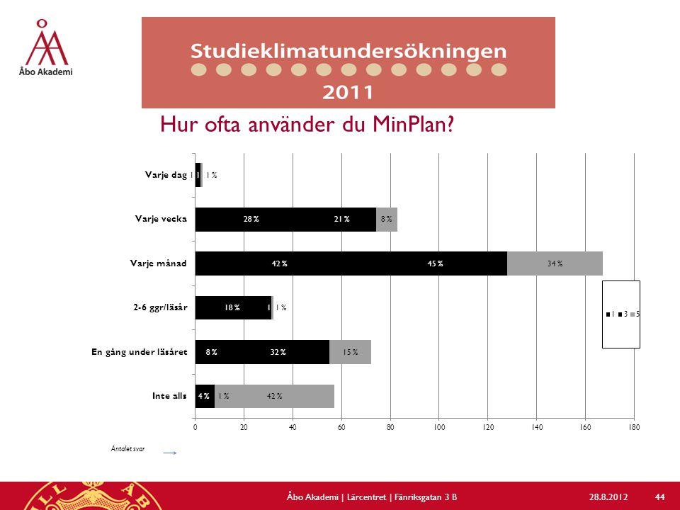 Hur ofta använder du MinPlan 28.8.2012Åbo Akademi | Lärcentret | Fänriksgatan 3 B 44