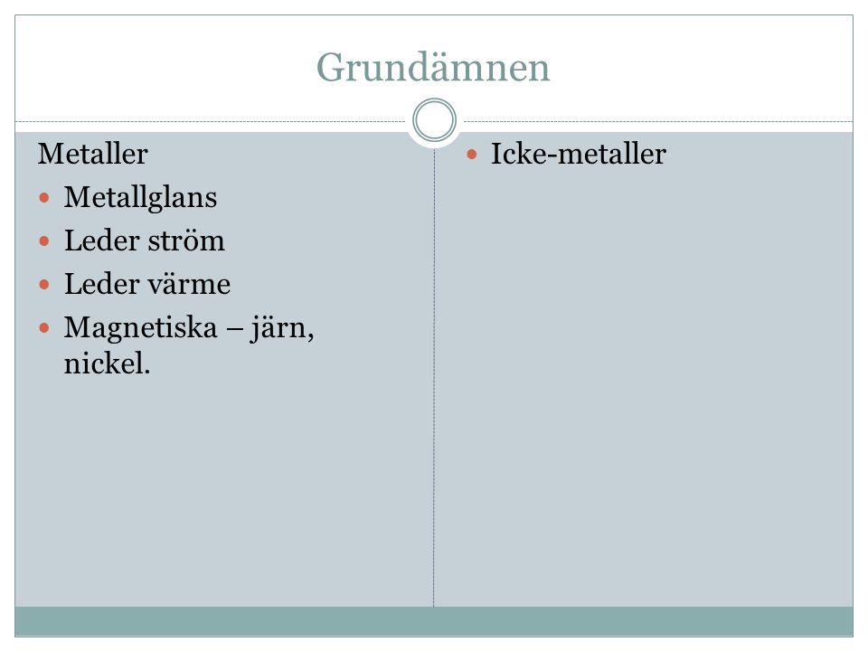 Grundämnen Metaller Metallglans Leder ström Leder värme Magnetiska – järn, nickel. Icke-metaller