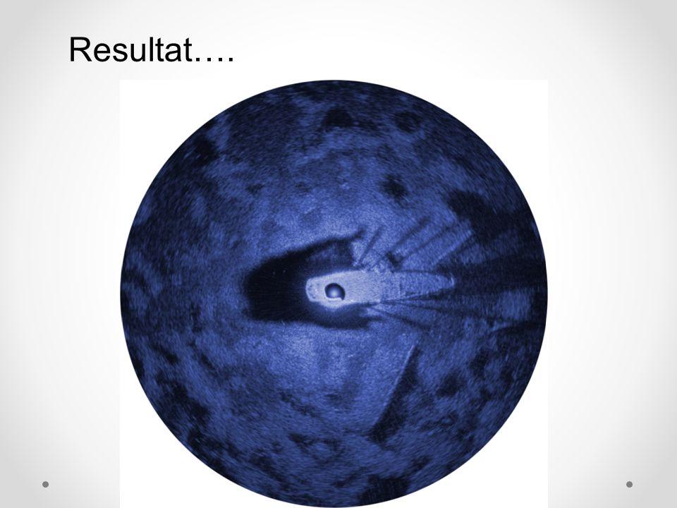 Resultat….