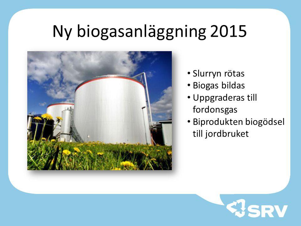 Ny biogasanläggning 2015 Slurryn rötas Biogas bildas Uppgraderas till fordonsgas Biprodukten biogödsel till jordbruket
