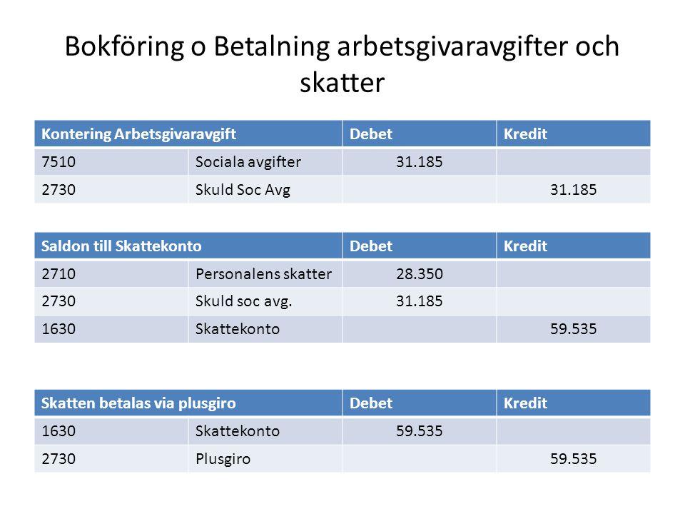 Bokföring o Betalning arbetsgivaravgifter och skatter Kontering ArbetsgivaravgiftDebetKredit 7510Sociala avgifter31.185 2730Skuld Soc Avg31.185 Saldon