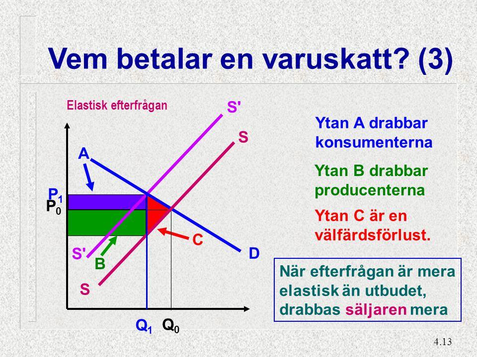 4.13 C Ytan C är en välfärdsförlust. B Ytan B drabbar producenterna A Ytan A drabbar konsumenterna Vem betalar en varuskatt? (3) D S S S' Q1Q1 Q0Q0 P0