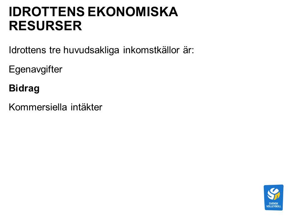 IDROTTENS EKONOMISKA RESURSER Idrottens tre huvudsakliga inkomstkällor är: Egenavgifter Bidrag Kommersiella intäkter