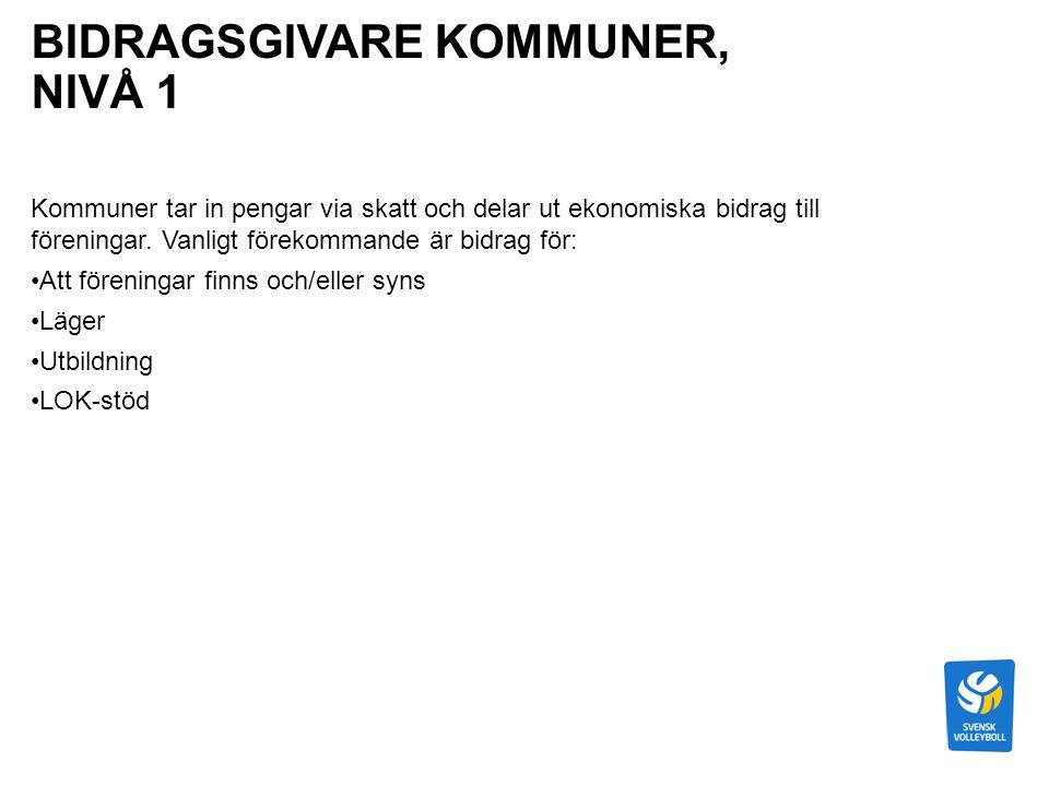 BIDRAGSGIVARE KOMMUNER, NIVÅ 1 Kommuner tar in pengar via skatt och delar ut ekonomiska bidrag till föreningar.