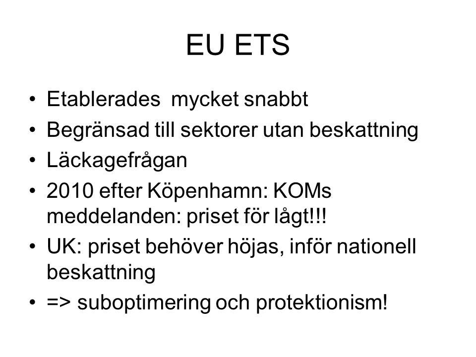 EU ETS Etablerades mycket snabbt Begränsad till sektorer utan beskattning Läckagefrågan 2010 efter Köpenhamn: KOMs meddelanden: priset för lågt!!.