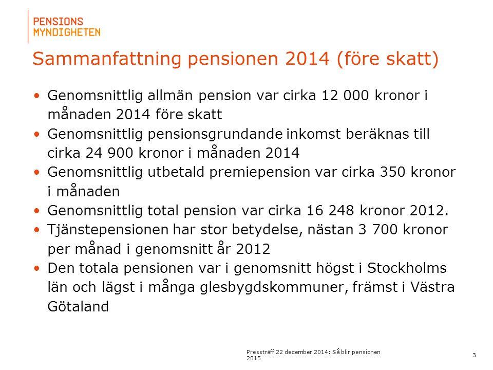 För att uppdatera sidfotstexten, gå till menyn: Visa/Sidhuvud och sidfot... Sammanfattning pensionen 2014 (före skatt) Genomsnittlig allmän pension va
