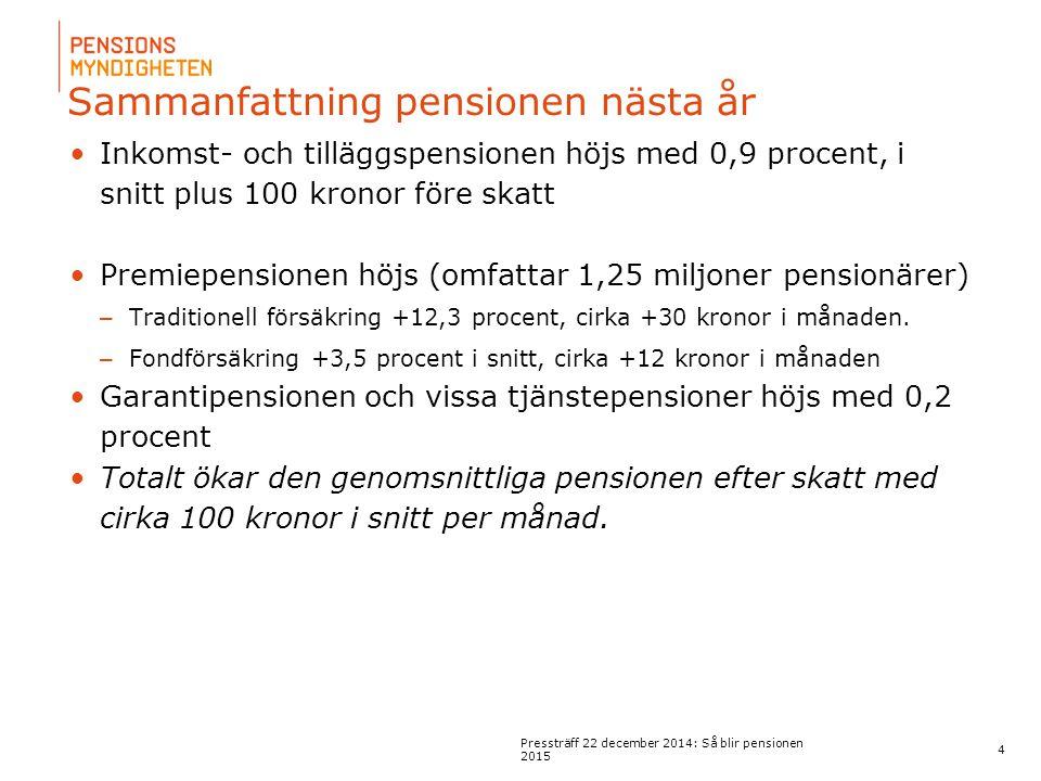 För att uppdatera sidfotstexten, gå till menyn: Visa/Sidhuvud och sidfot... Sammanfattning pensionen nästa år Inkomst- och tilläggspensionen höjs med