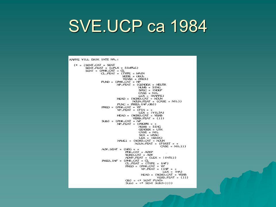 SVE.UCP ca 1984