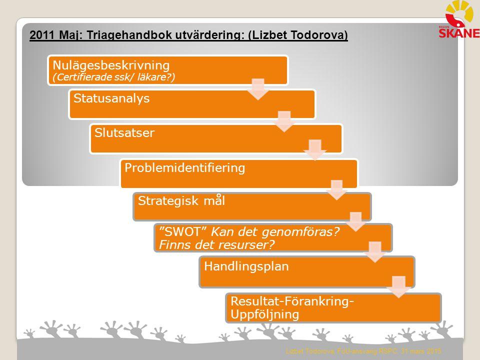 2011 Maj: Triagehandbok utvärdering: (Lizbet Todorova) Lizbet Todorova, FoU-ansvarig RSPC, 31 mars 2015 Nulägesbeskrivning (Certifierade ssk/ läkare?)