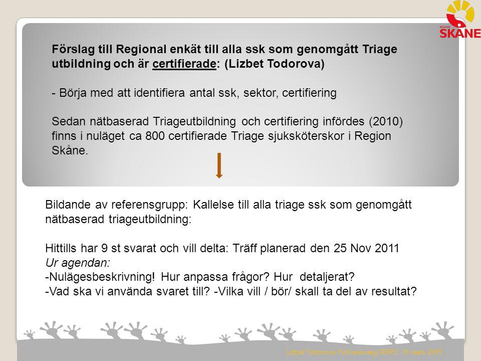 Lizbet Todorova, FoU-ansvarig RSPC, 31 mars 2015 Förslag till Regional enkät till alla ssk som genomgått Triage utbildning och är certifierade: (Lizbe
