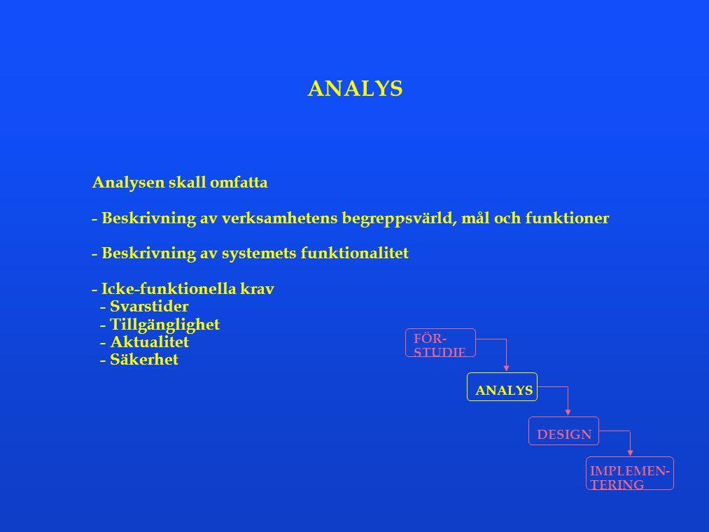 ANALYS Analysen skall omfatta - Beskrivning av verksamhetens begreppsvärld, mål och funktioner - Beskrivning av systemets funktionalitet - Icke-funkti