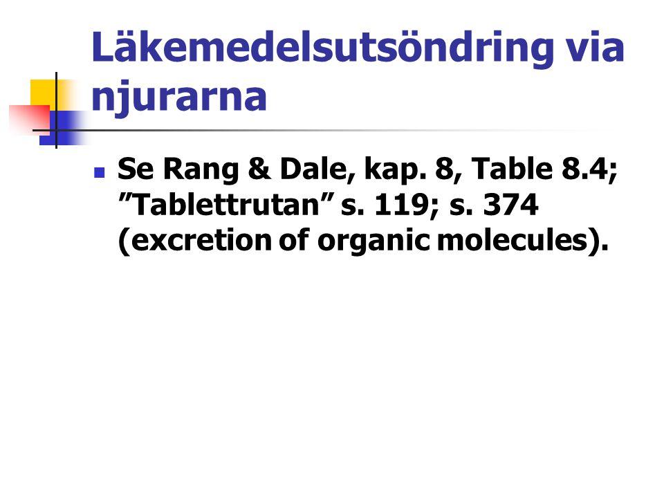 "Läkemedelsutsöndring via njurarna Se Rang & Dale, kap. 8, Table 8.4; ""Tablettrutan"" s. 119; s. 374 (excretion of organic molecules)."