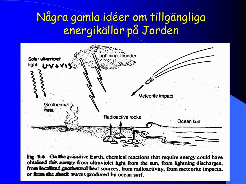 Några gamla idéer om tillgängliga energikällor på Jorden
