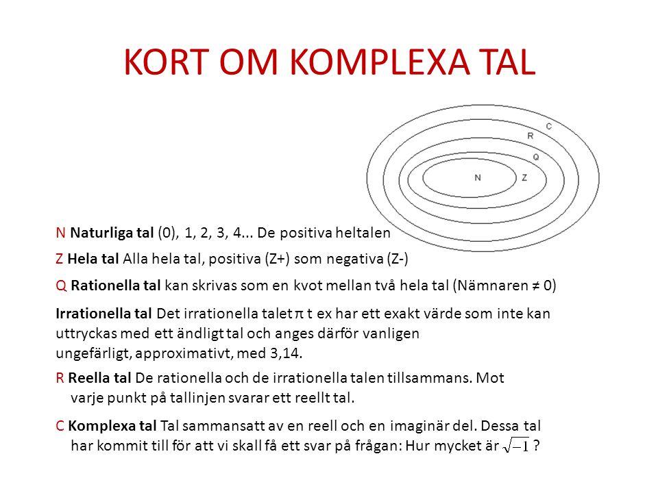 KORT OM KOMPLEXA TAL N Naturliga tal (0), 1, 2, 3, 4...