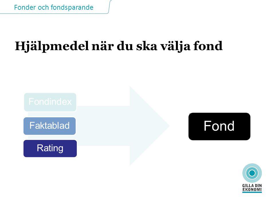 Fonder och fondsparande Hjälpmedel när du ska välja fond Fondindex Faktablad Rating Fond