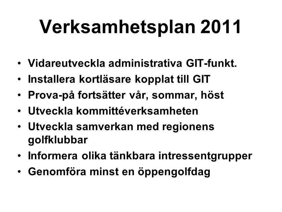 Verksamhetsplan 2011 Vidareutveckla administrativa GIT-funkt.