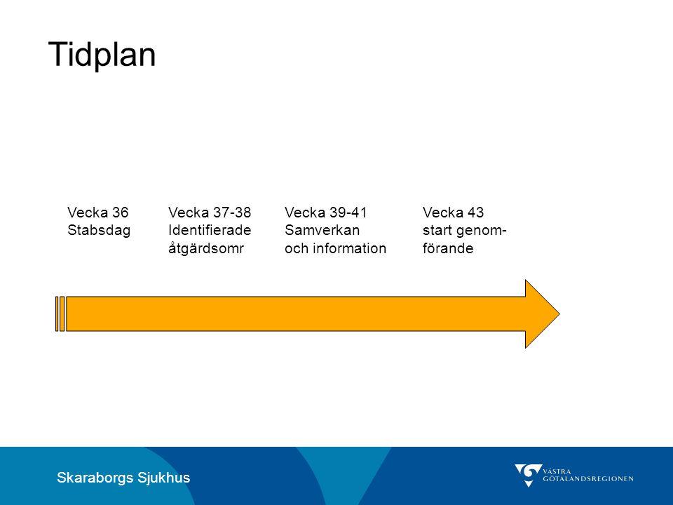 Skaraborgs Sjukhus Tidplan Vecka 36 Stabsdag Vecka 37-38 Identifierade åtgärdsomr Vecka 39-41 Samverkan och information Vecka 43 start genom- förande