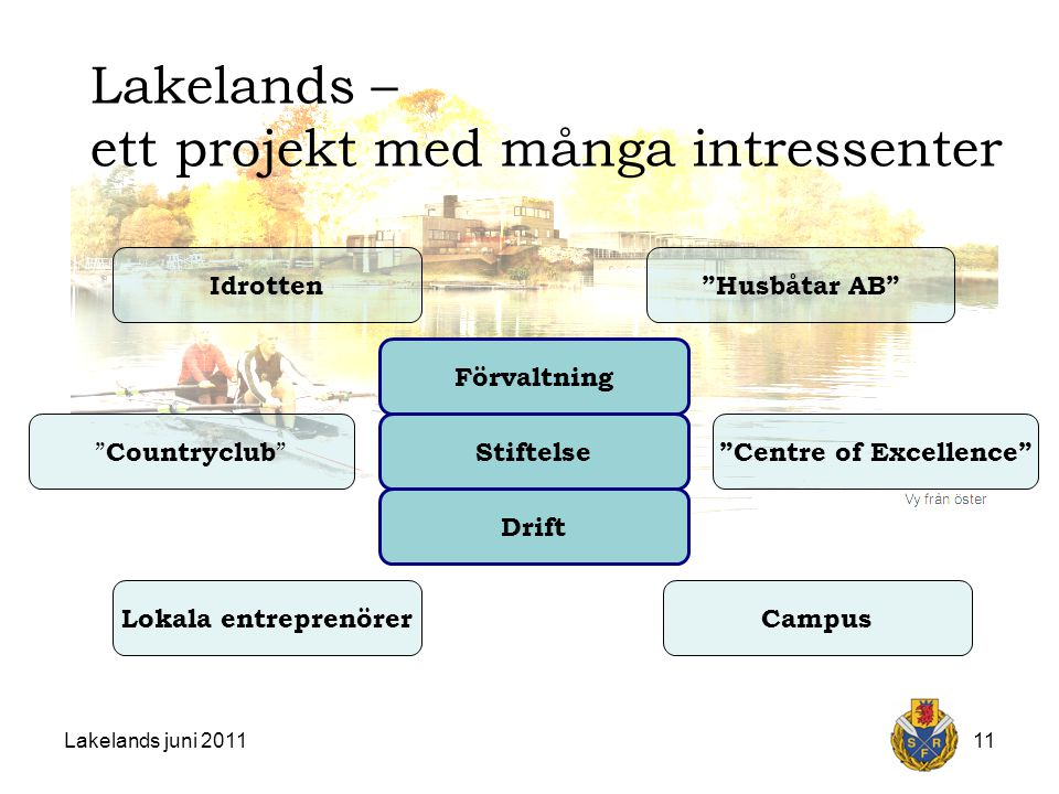 """Lakelands juni 201111 Förvaltning Drift Idrotten """" Countryclub """" Lokala entreprenörer """"Centre of Excellence"""" Campus """"Husbåtar AB"""" Lakelands – ett proj"""
