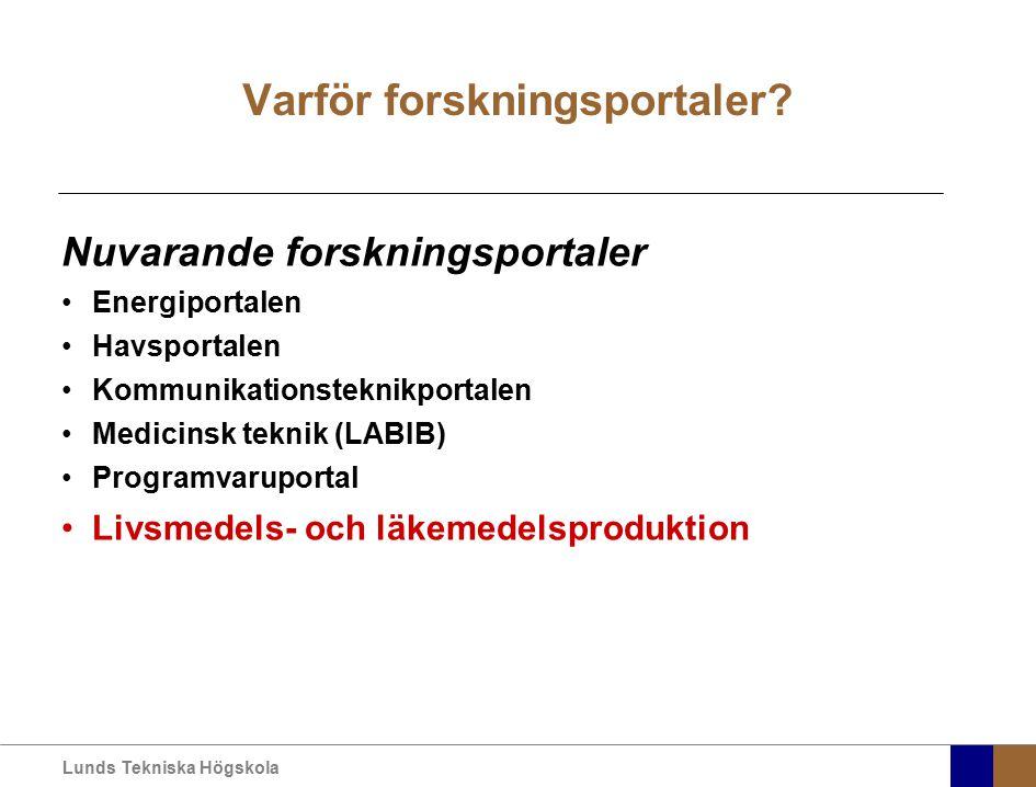 Lunds Tekniska Högskola Varför forskningsportaler? Nuvarande forskningsportaler Energiportalen Havsportalen Kommunikationsteknikportalen Medicinsk tek