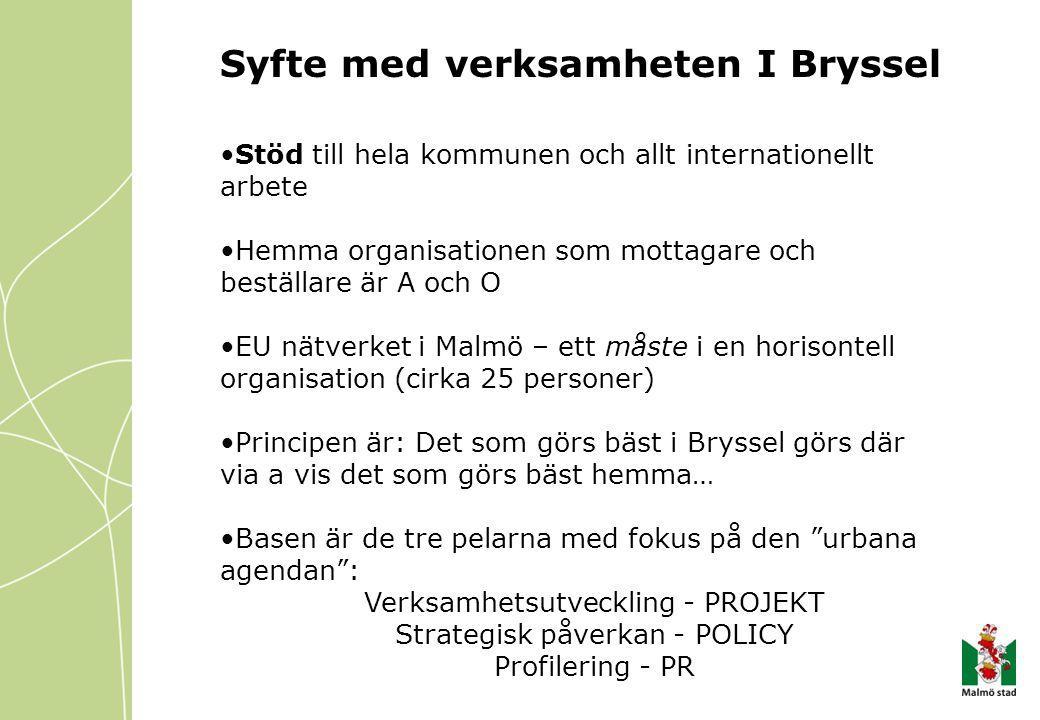 Syfte med verksamheten I Bryssel Stöd till hela kommunen och allt internationellt arbete Hemma organisationen som mottagare och beställare är A och O EU nätverket i Malmö – ett måste i en horisontell organisation (cirka 25 personer) Principen är: Det som görs bäst i Bryssel görs där via a vis det som görs bäst hemma… Basen är de tre pelarna med fokus på den urbana agendan : Verksamhetsutveckling - PROJEKT Strategisk påverkan - POLICY Profilering - PR
