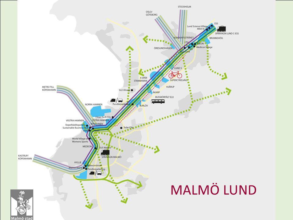 SAMMANFATTNING MALMÖ LUND