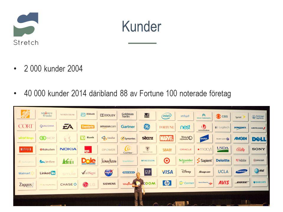 2 000 kunder 2004 40 000 kunder 2014 däribland 88 av Fortune 100 noterade företag