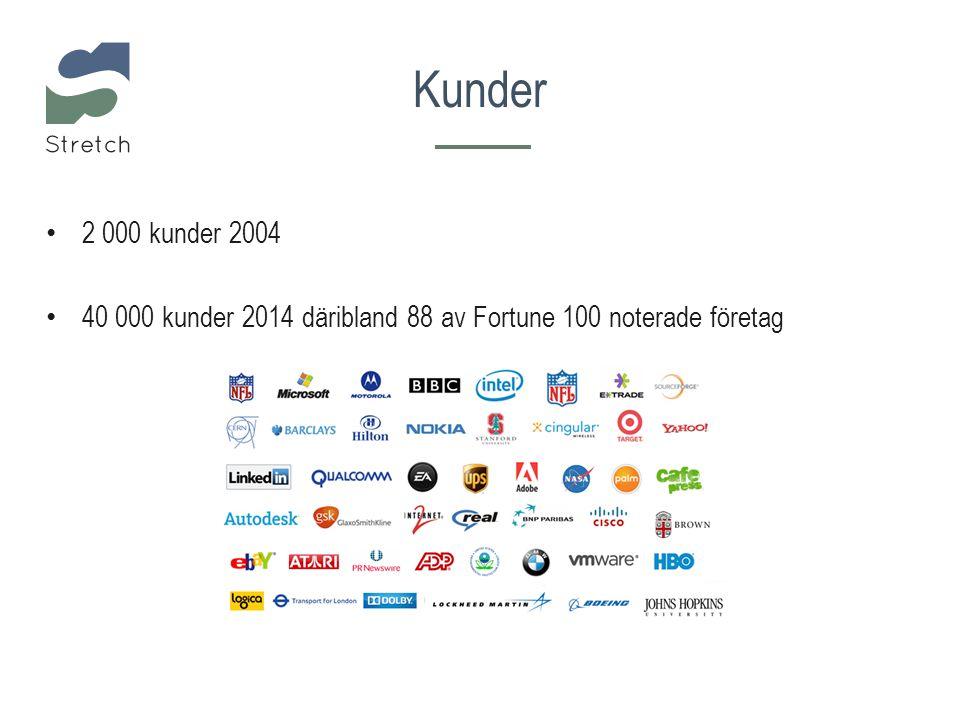 Kunder 2 000 kunder 2004 40 000 kunder 2014 däribland 88 av Fortune 100 noterade företag