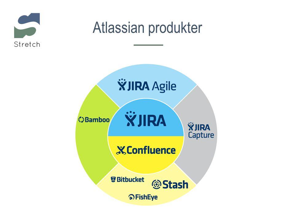 Atlassian add-on