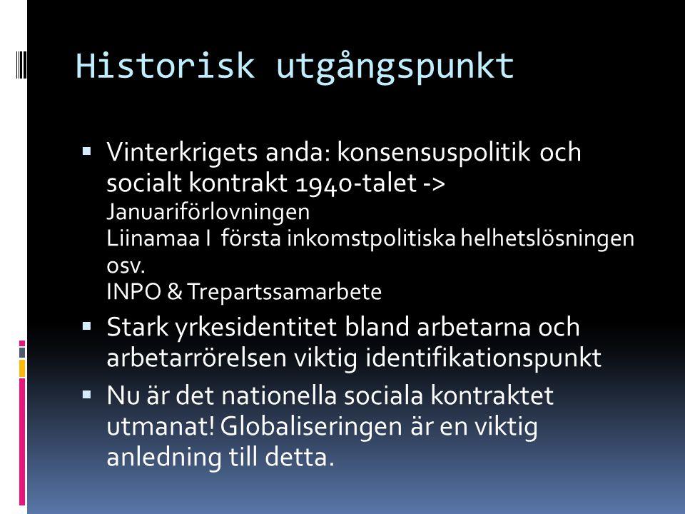 Historisk utgångspunkt  Vinterkrigets anda: konsensuspolitik och socialt kontrakt 1940-talet -> Januariförlovningen Liinamaa I första inkomstpolitiska helhetslösningen osv.