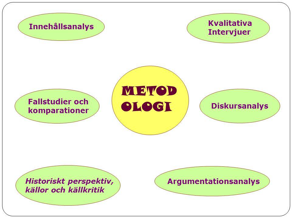 METOD OLOGI Innehållsanalys Diskursanalys Kvalitativa Intervjuer Argumentationsanalys Fallstudier och komparationer Historiskt perspektiv, källor och källkritik