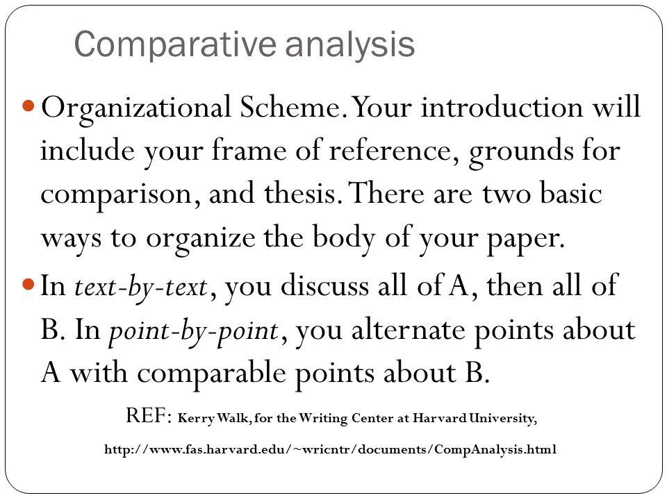 Comparative analysis Organizational Scheme.