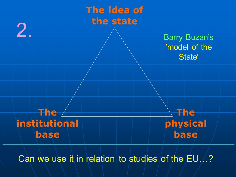 The idea of the state The institutional base The physical base Barry Buzan's 'model of the State' Can we use it in relation to studies of the EU…? 2.
