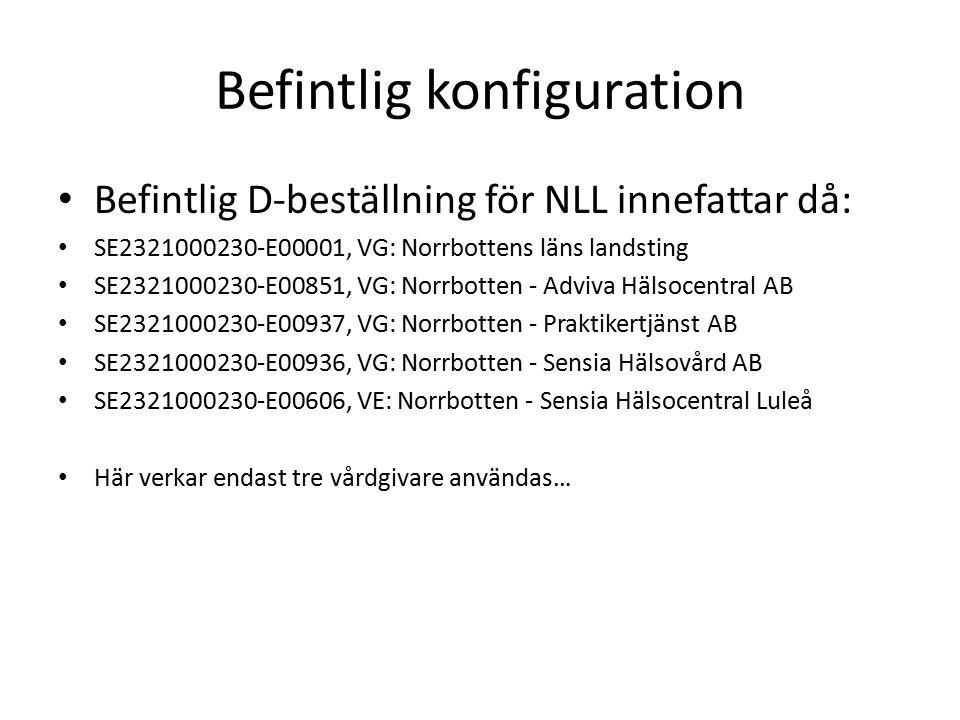 Befintlig konfiguration Befintlig D-beställning för NLL innefattar då: SE2321000230-E00001, VG: Norrbottens läns landsting SE2321000230-E00851, VG: Norrbotten - Adviva Hälsocentral AB SE2321000230-E00937, VG: Norrbotten - Praktikertjänst AB SE2321000230-E00936, VG: Norrbotten - Sensia Hälsovård AB SE2321000230-E00606, VE: Norrbotten - Sensia Hälsocentral Luleå Här verkar endast tre vårdgivare användas…