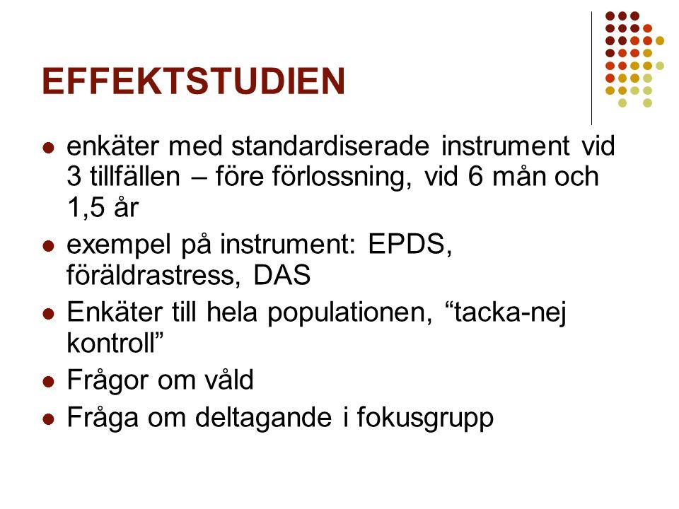 EFFEKTSTUDIEN enkäter med standardiserade instrument vid 3 tillfällen – före förlossning, vid 6 mån och 1,5 år exempel på instrument: EPDS, föräldrastress, DAS Enkäter till hela populationen, tacka-nej kontroll Frågor om våld Fråga om deltagande i fokusgrupp