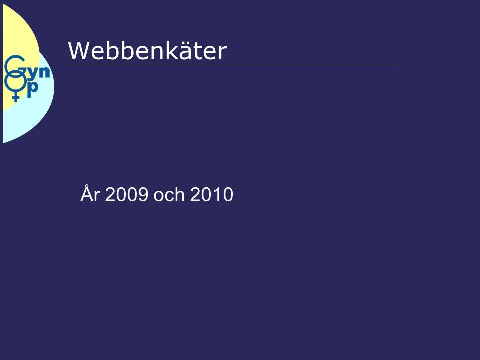 Webbenkäter År 2009 och 2010