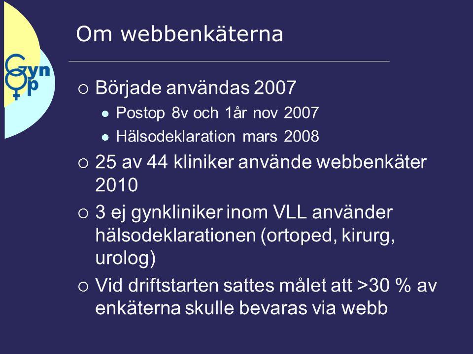 Om webbenkäterna  Började användas 2007 Postop 8v och 1år nov 2007 Hälsodeklaration mars 2008  25 av 44 kliniker använde webbenkäter 2010  3 ej gynkliniker inom VLL använder hälsodeklarationen (ortoped, kirurg, urolog)  Vid driftstarten sattes målet att >30 % av enkäterna skulle bevaras via webb