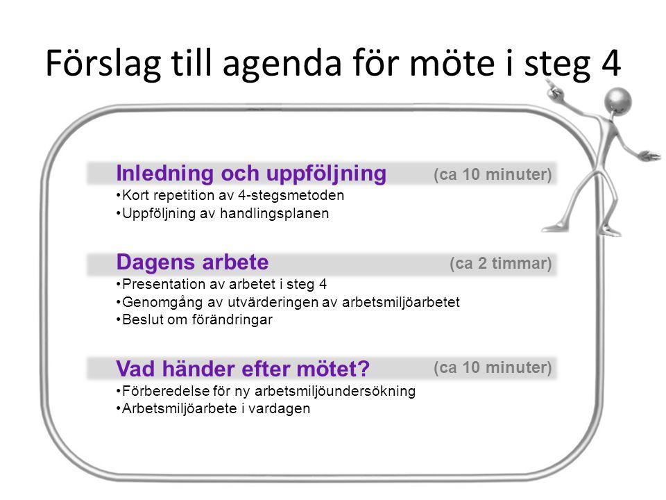 Förslag till agenda för möte i steg 4 Inledning och uppföljning Kort repetition av 4-stegsmetoden Uppföljning av handlingsplanen Dagens arbete Present