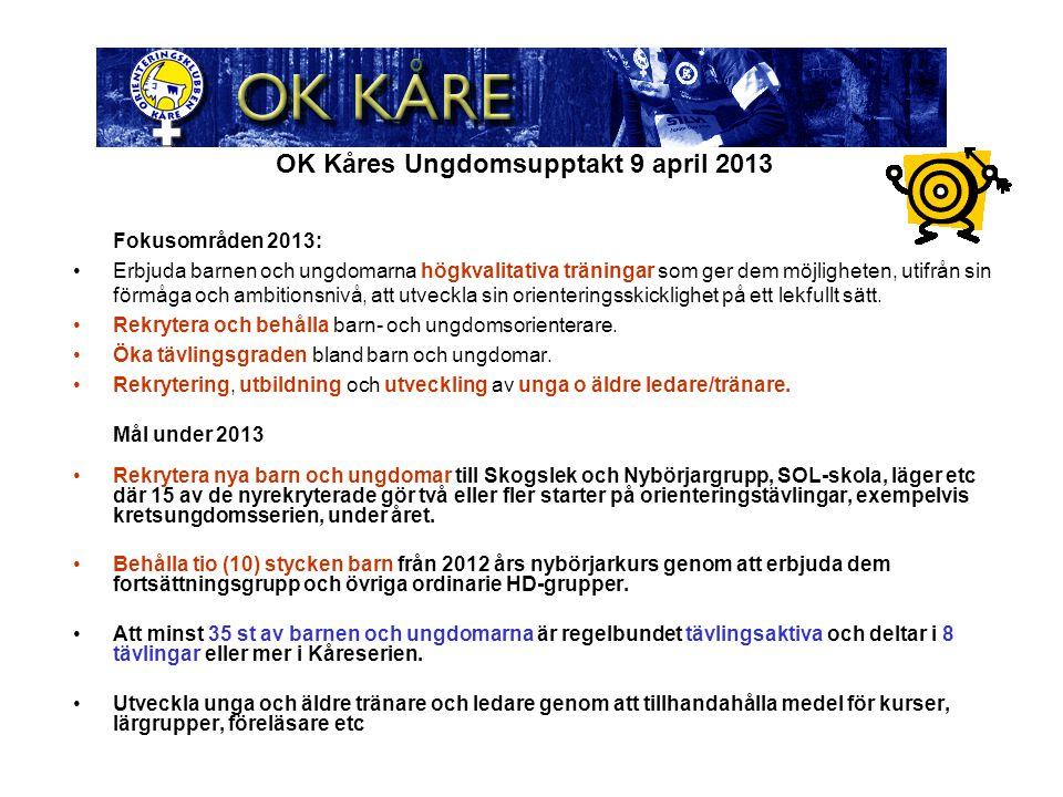 OK Kåres Ungdomsupptakt 9 april 2013 Fokusområden 2013: Erbjuda barnen och ungdomarna högkvalitativa träningar som ger dem möjligheten, utifrån sin förmåga och ambitionsnivå, att utveckla sin orienteringsskicklighet på ett lekfullt sätt.