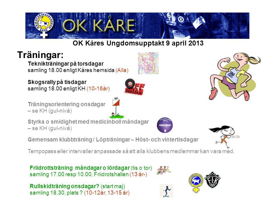 OK Kåres Ungdomsupptakt 9 april 2013 Grupper: Börjar Wood racers(Nybörjargrupp) 11-16 år (00-97)16 april Checkpoint kids(Forts.grp) 2012/2011/… års nybörjare.16 april HD1010 år eller yngre (03 eller senare)11 april HD1211-12 år (02-01)11 april HD13-1613-16 år (00-97)11 april Map kids(Nybörjarkurs) 7-10 år (06-03)7 maj Skogslek5 - 6 år (08-07)7 maj Get Outdoor.(Nybörjarkurs) 17 år o äldre14 maj