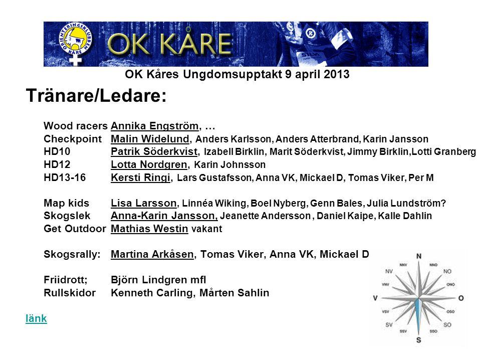 OK Kåres Ungdomsupptakt 9 april 2013 16-17 marsSkogsröjarträff i Karlsbyheden, För Dalaorienterar HD13-16 12-14 april10-mila läger Stockholm, Anpassat för äldre ungdomar 27-28 aprilUngdomsläger i Uppsala 24-26 majFamiljeläger Grönklitt Tigerjakten 14-16 juniDOF-lägret 10-16 år 14-20 juniAXA OL-Camp i Falun 10-16 år 24-29 juniRiksläger i Sälen, För rikets orienterare HD13-16 xx-xx xxxÄventyrsläger från HD12 yy-yy yyySOL-skolan, Upp till HD10 zz-zz-zzzTräning/Tävlingsresa?.