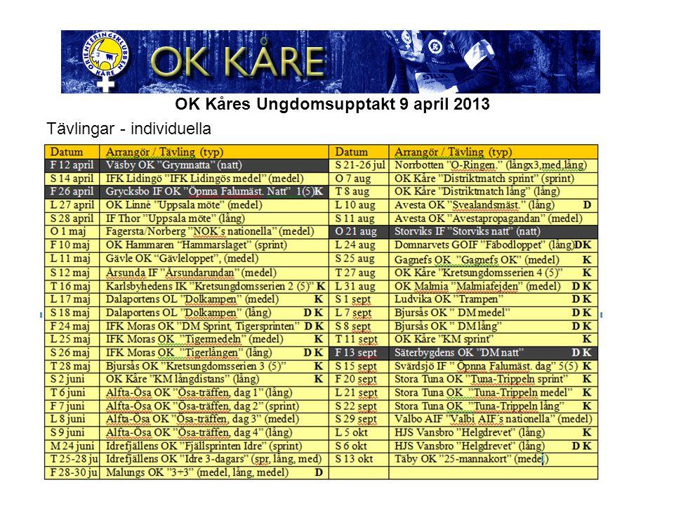 OK Kåres Ungdomsupptakt 9 april 2013 Tävlingar - stafetter
