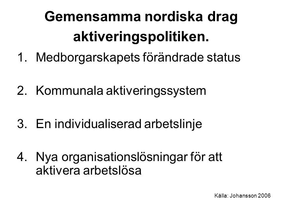 Gemensamma nordiska drag aktiveringspolitiken. 1.Medborgarskapets förändrade status 2.Kommunala aktiveringssystem 3.En individualiserad arbetslinje 4.